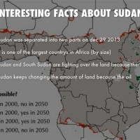 10 Facts About Sudan