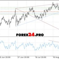 Australian Usd Exchange Rate