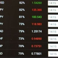 Compare Dollar Exchange Rates