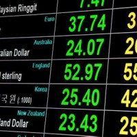 Currency Exchange Rates By Date