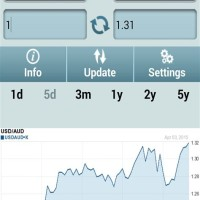 Currency Trading Calculator
