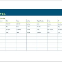 Estimating Travel Costs