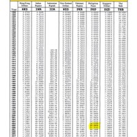 Exchange Rate Us Dollar To Mexican Peso