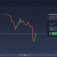 How To Trade The Forex
