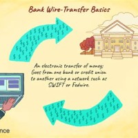 How To Wire Money Canada