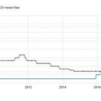 Is It Better To Euros In Us Or Europe