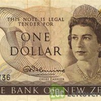 New Zealand Dollar To Sgd