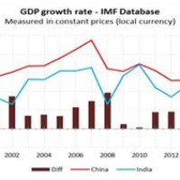 Transferwise Rates To India