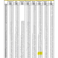 Us Dollar To Philippine Peso Rate Today