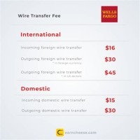 Wells Fargo Transfer Fee